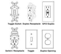 Switches and Receptacles S and R Series