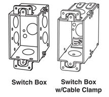 Switch Boxes SWBX Series