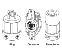 wiring devices electrical wiring materials kele twist lock plugs connectors and receptacles tl series