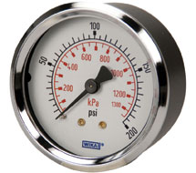 Dial Gauges 111.12 Series