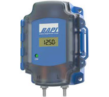 Differential Pressure Transmitters ZPS Series