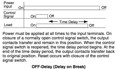 Time Delay Relay Functions Explained - kele com