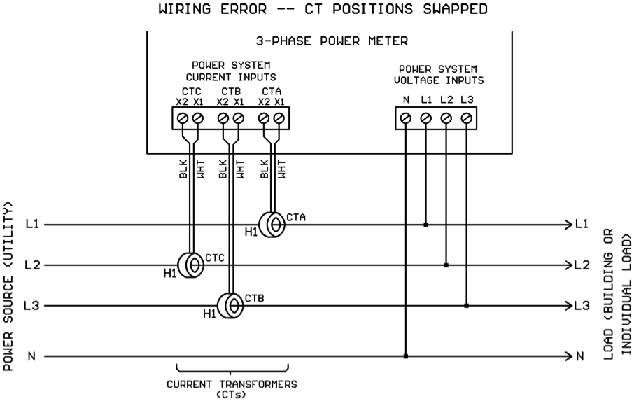 3 phase power factor meter connection diagram 3 47 ways to wire your power meter wrong on 3 phase power factor meter connection diagram
