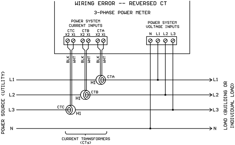 Wiring Diagram Kwh Meter 3 Phase : Digital power meter wiring diagram efcaviation