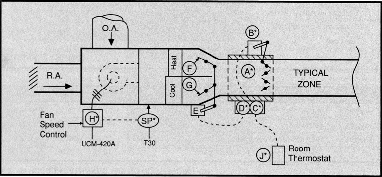 Ignition Switch Wiring Diagram Cub Cadet further 167737 furthermore Sw  Cooler Wiring additionally 784q2 Toyota Camry Le Recently Replaced Cylinder Head Gasket further Triac. on thermostat power supply