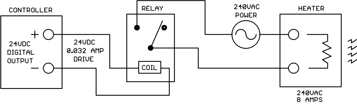 idec relay wiring diagram idec image wiring diagram relay fundamentals on idec relay wiring diagram