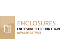 NEMA / IP RATINGS Enclosure Selection Chart