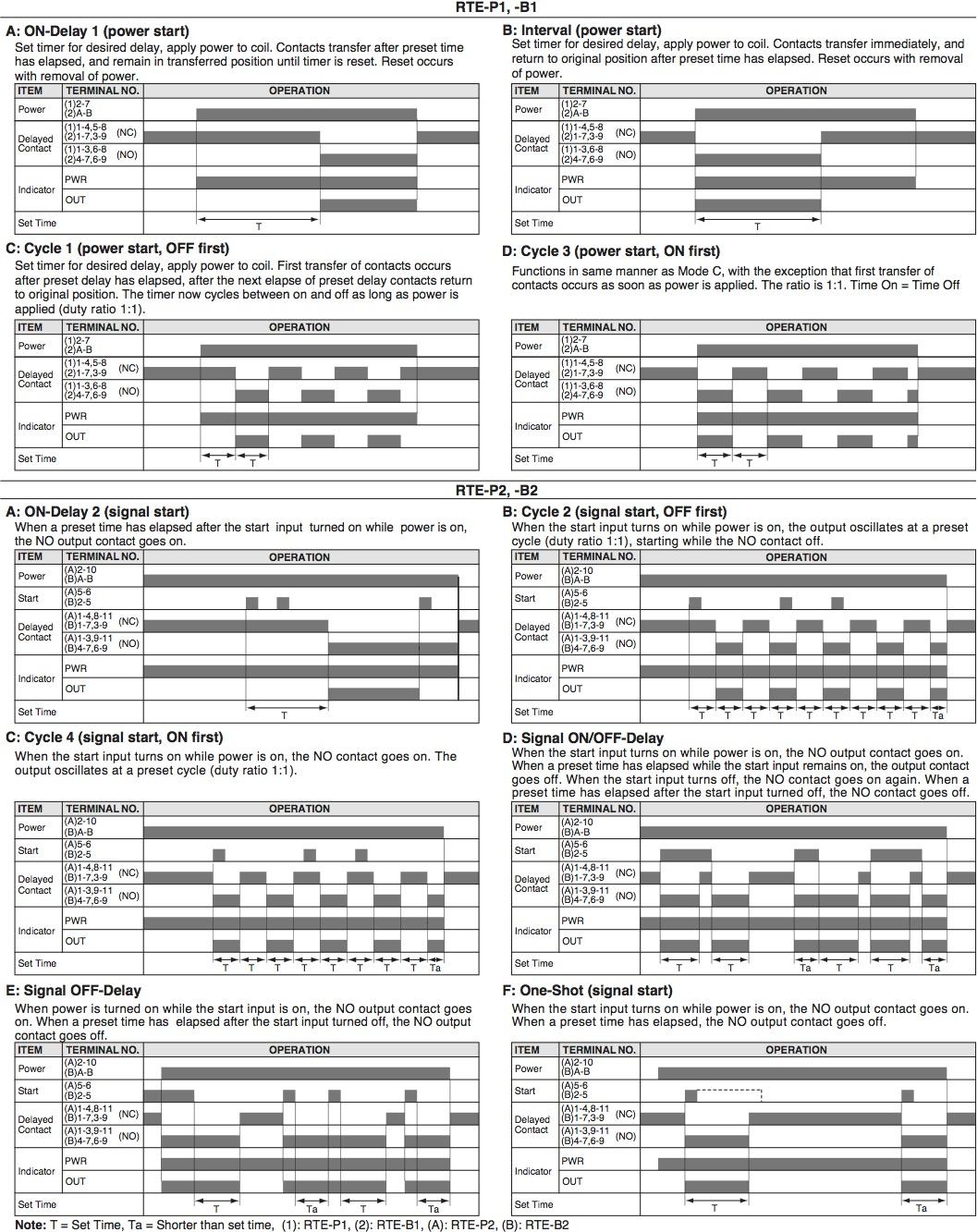 Sh2b 05 Wiring Diagram Cat5 Wiring Diagram Pdf