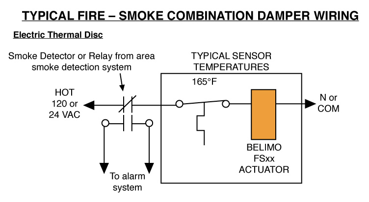 Guidelines for Replacement of Old Fire and Smoke Actuators - kele.com | Hvac Damper Wiring |  | Kele