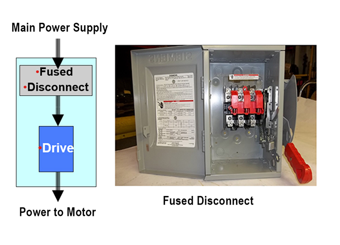 should you add a bypass to your vfd? kele com VFD Control Diagram option 3 is a 2 contactor bypass, and option 4 is a 3 contactor bypass both are designed to minimize system downtime should the vfd fail