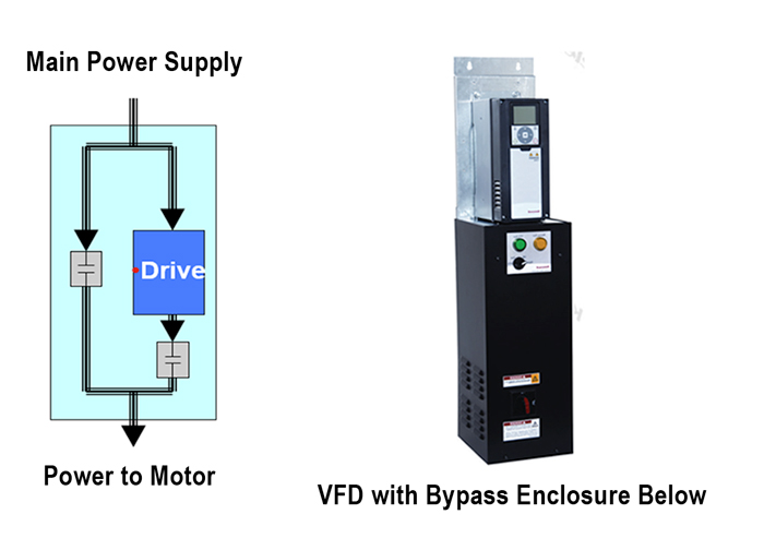 Should You Add A Bypass To Your Vfd