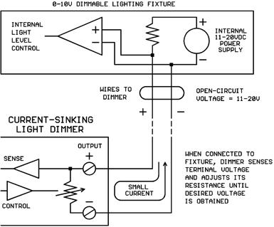 0 10v dimming ballast wiring diagram kele s ldim2 sheds light on 0 10v dimmable lighting fixtures  0 10v dimmable lighting fixtures