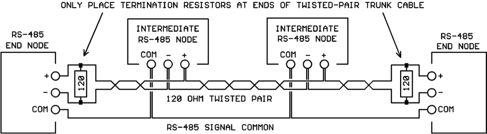 similiar rs 485 termination resistor keywords rs485 wiring diagram moreover arduino rs485 together modbus rs485
